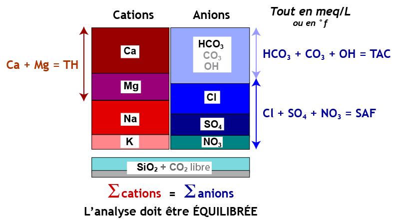 Problème algues filamenteuses.......  Analyse_eau_complete_FR