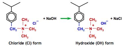 resin chemical properties
