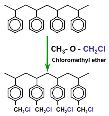 Chloromethylation